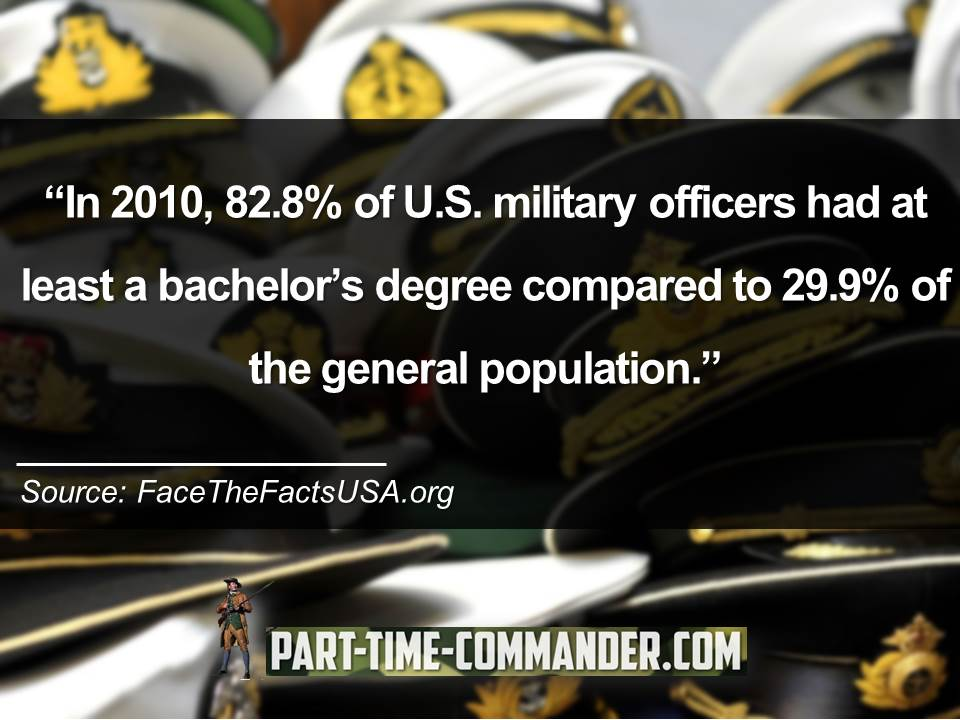 In 2010, 82.8% of U.S. military officers had at least a bachelor's degree