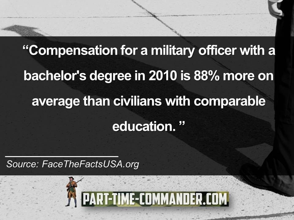 Compensation for a military officer with a bachelors degree in 2010 is 88 percent